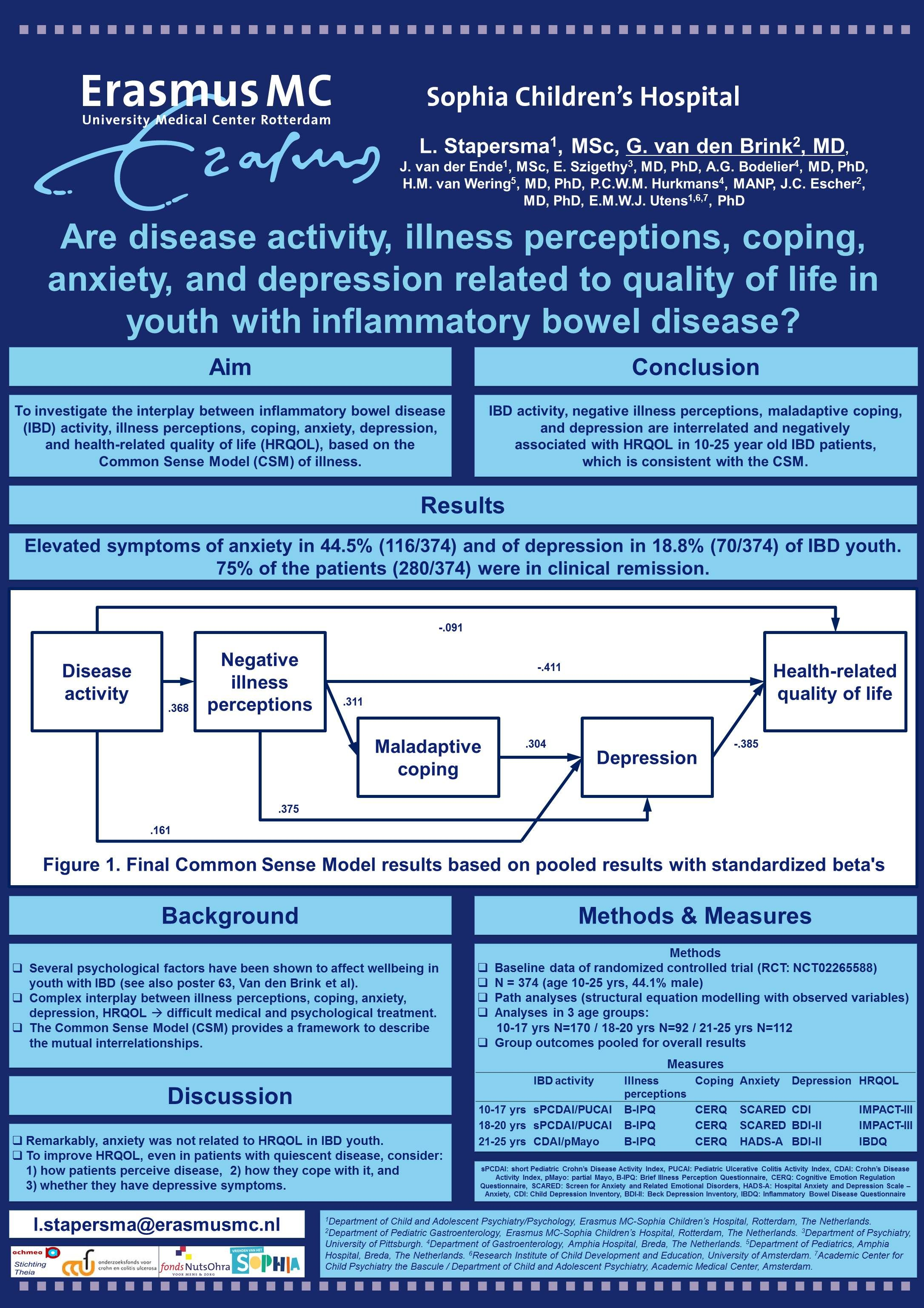 ARE DISEASE ACTIVITY, ILLNESS PERCEPTIONS, COPING, ANXIETY